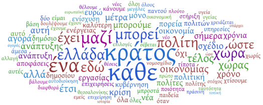 politicians' talk (Papandreou jr.)