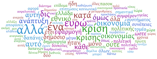 politicians' talk (Karamanlis)